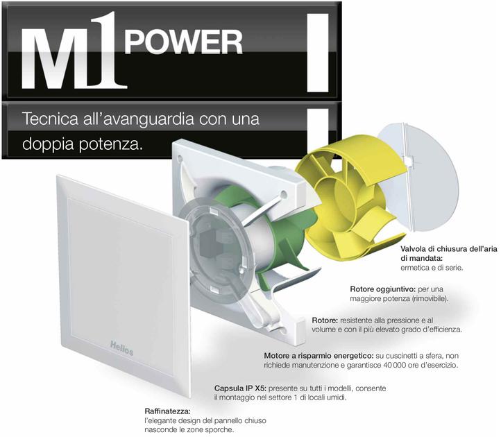 Sistemi antimuffa condizionatore manuale istruzioni - Aspiratore bagno umidita ...